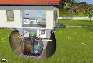Assainissement Autonome Micro Station : installateur d 39 assainissement autonome tatin assainissement ~ Dailycaller-alerts.com Idées de Décoration